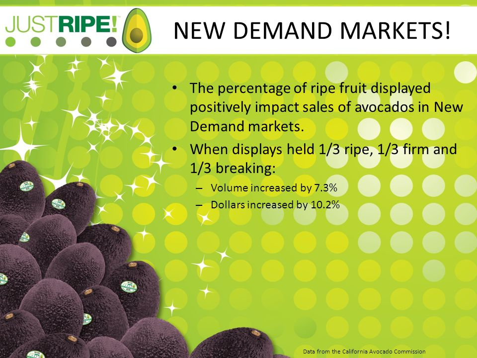 NEW DEMAND MARKETS.