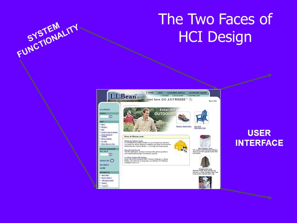 SYSTEM FUNCTIONALITY USER INTERFACE The Two Faces of HCI Design