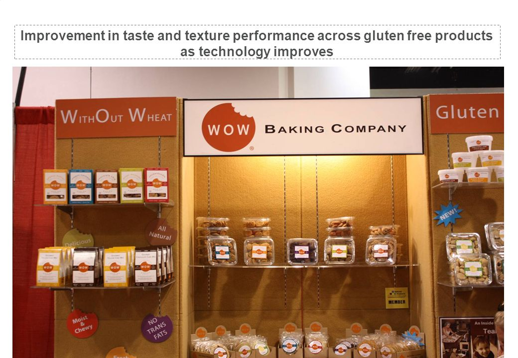 Or is it……With Out Wheat Improvement in taste and texture performance across gluten free products as technology improves