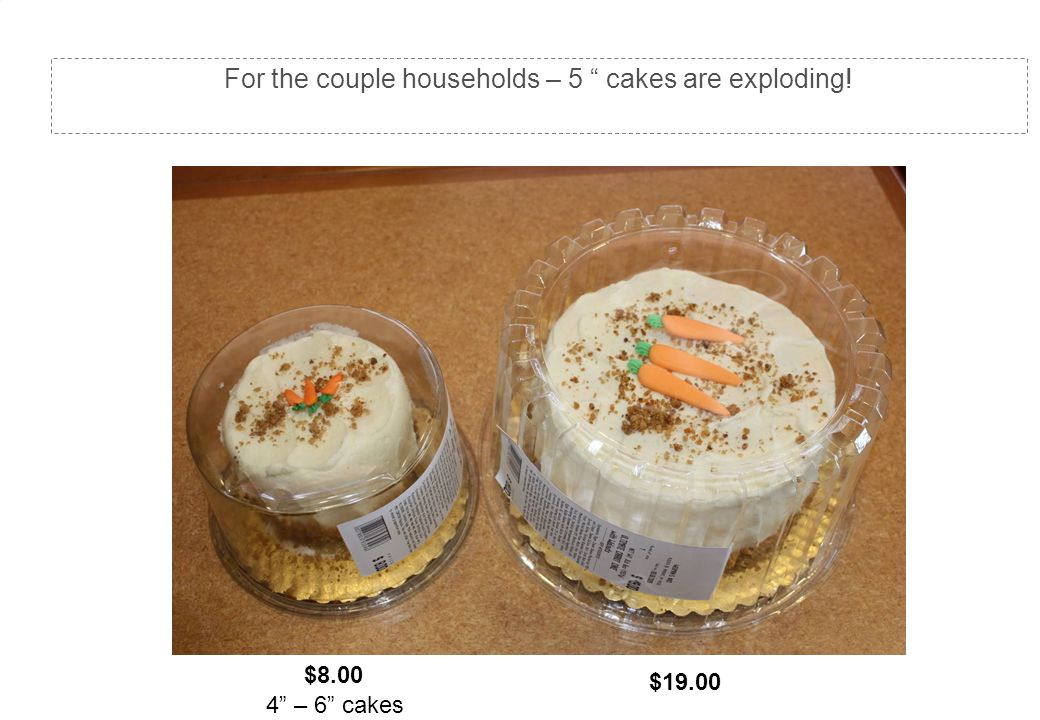 "$19.00 4"" – 6"" cakes $8.00 For the couple households – 5 "" cakes are exploding!"