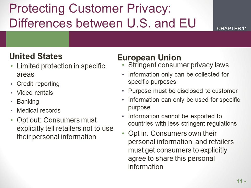 11 - CHAPTER 2CHAPTER 1 CHAPTER 11 Protecting Customer Privacy: Differences between U.S. and EU United States Limited protection in specific areas Cre