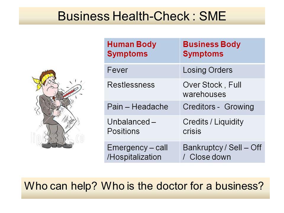 Human Body Symptoms Business Body Symptoms FeverLosing Orders RestlessnessOver Stock, Full warehouses Pain – HeadacheCreditors - Growing Unbalanced –