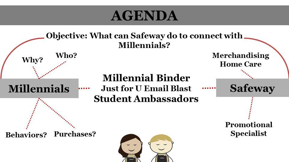 Millennials Safeway AGENDA Who?Merchandising Home Care Behaviors.