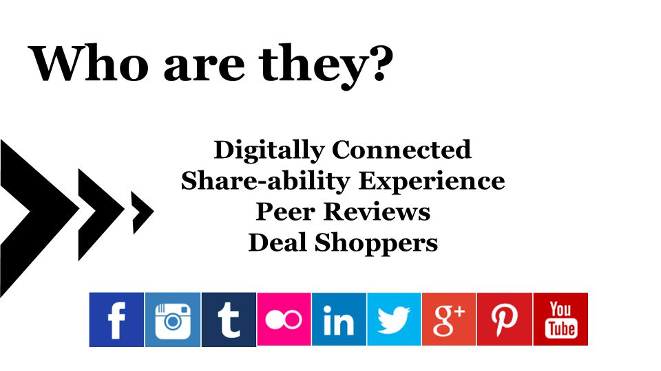 Who are they Digitally Connected Share-ability Experience Peer Reviews Deal Shoppers