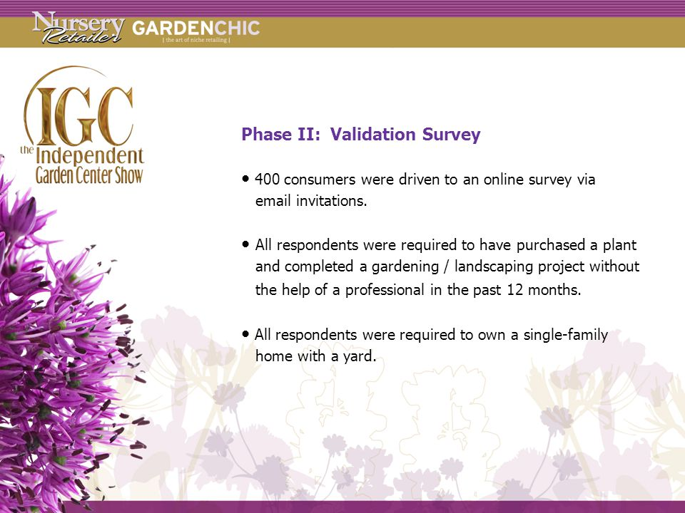 Phase II: Validation Survey 400 consumers were driven to an online survey via email invitations.