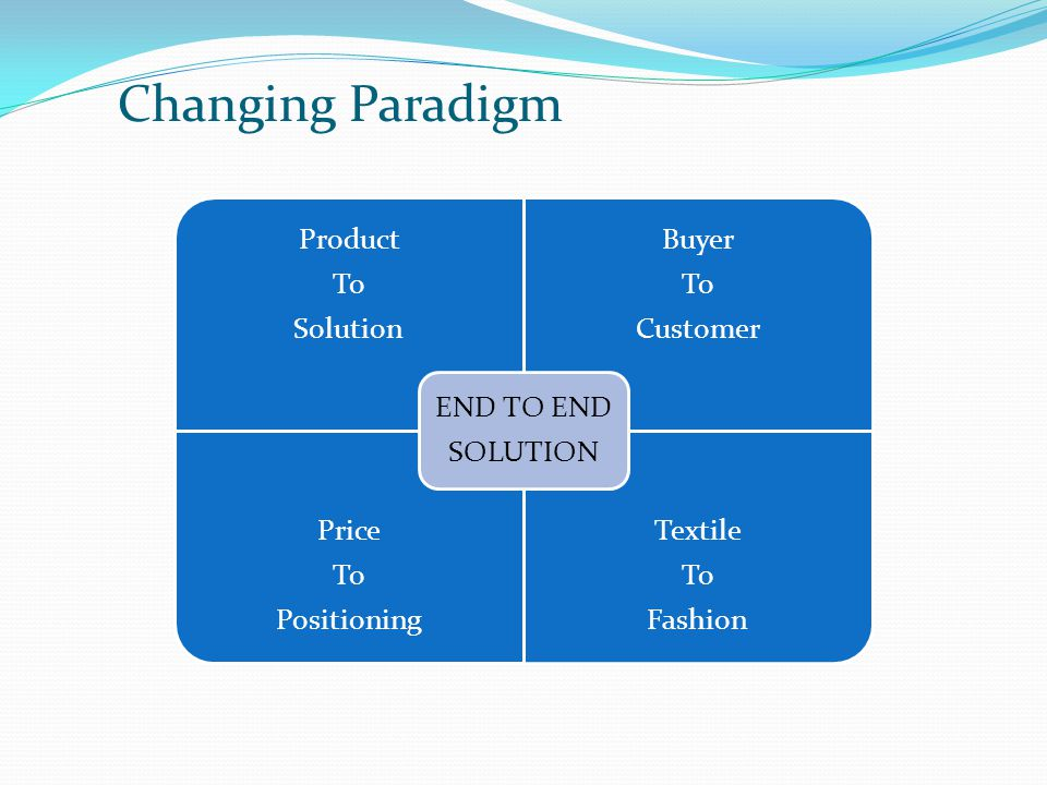 Changing Paradigm Product To Solution Buyer To Customer Price To Positioning Textile To Fashion END TO END SOLUTION