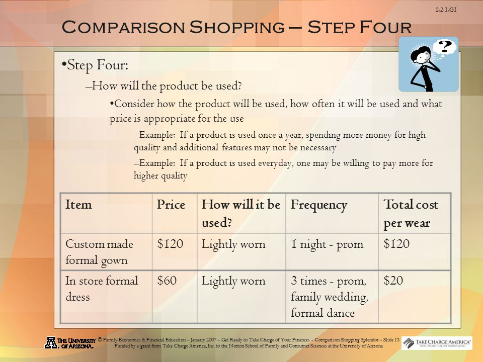 © Family Economics & Financial Education – January 2007 – Get Ready to Take Charge of Your Finances – Comparison Shopping Splendor – Slide 13 Funded b