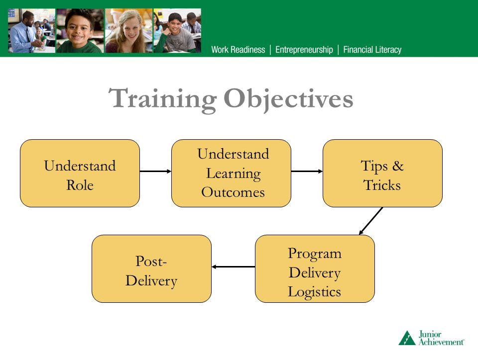 Training Objectives Understand Role Understand Learning Outcomes Tips & Tricks Program Delivery Logistics Post- Delivery