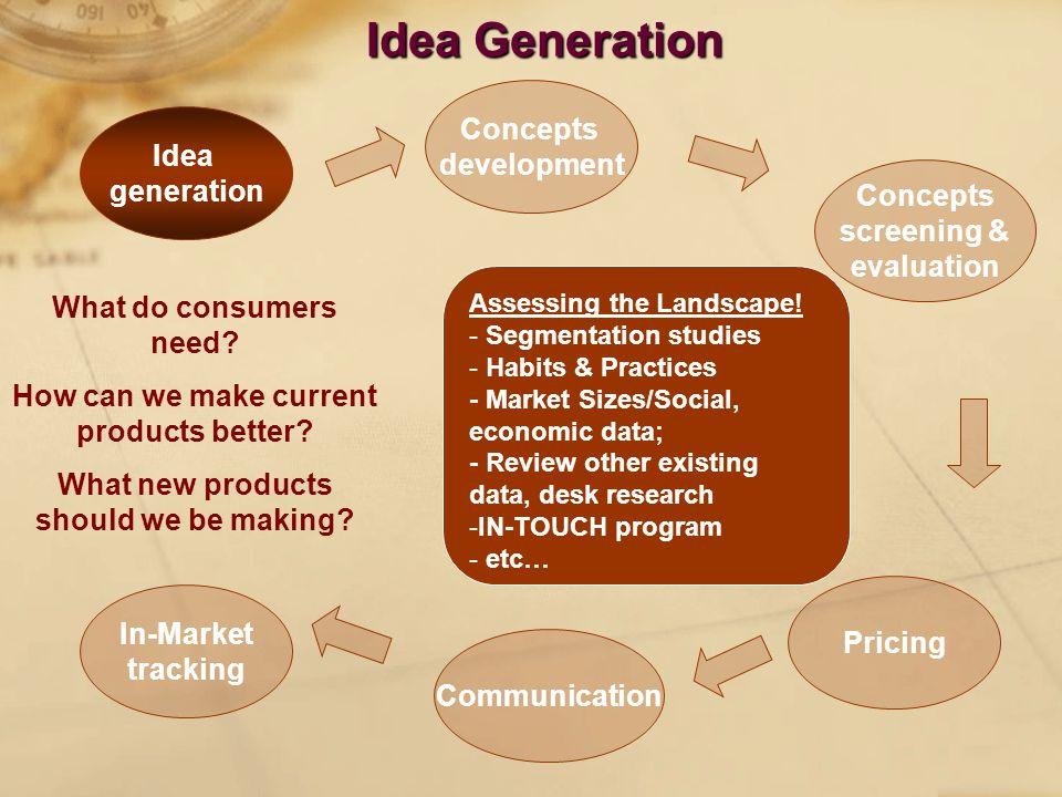 Idea Generation Assessing the Landscape.