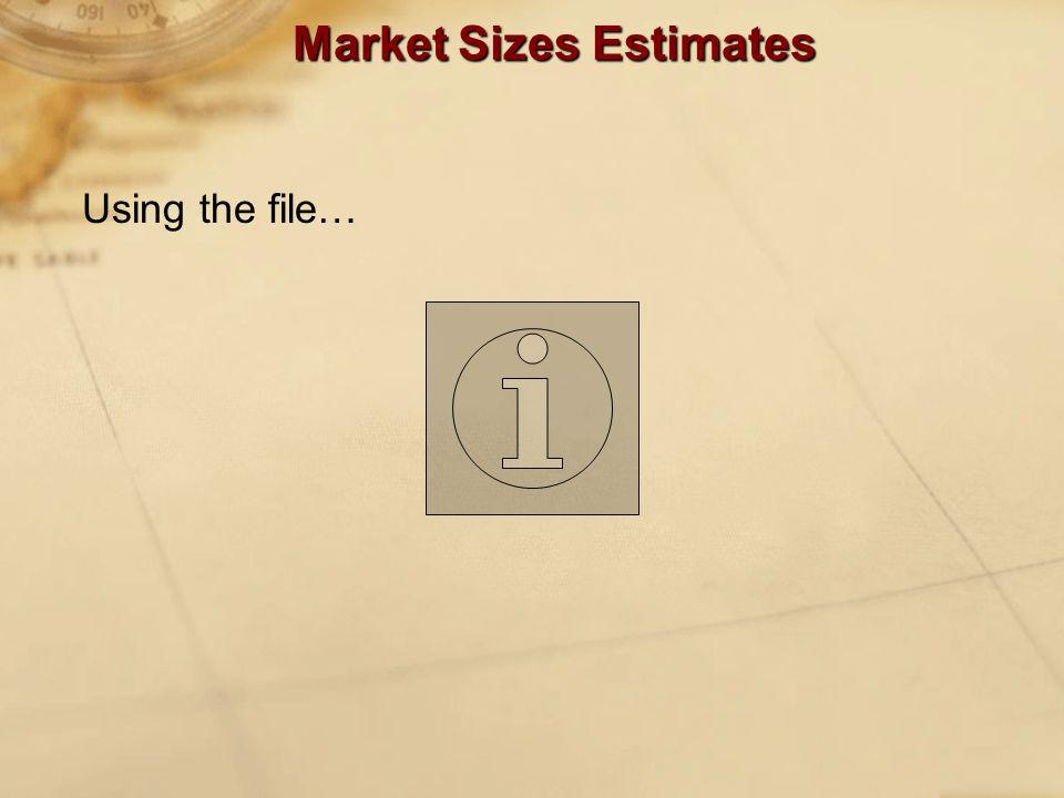 Market Sizes Estimates Using the file…