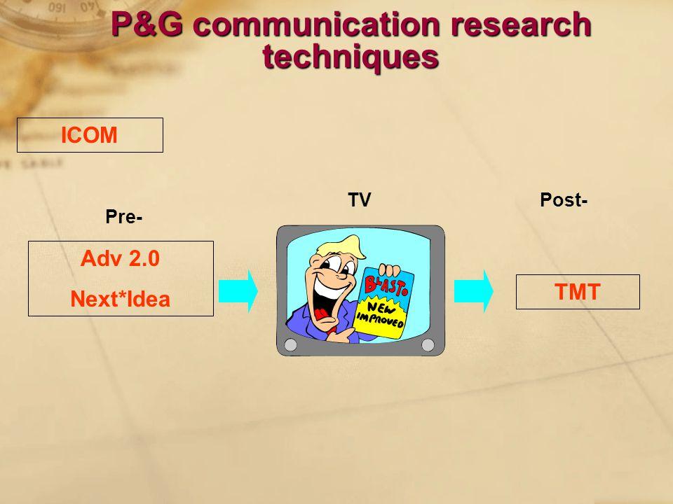 P&G communication research techniques Adv 2.0 Next*Idea TMT Pre- Post- ICOM TV
