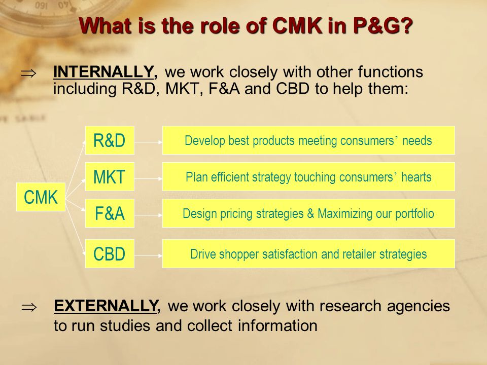 CMK R&D MKT F&A CBD Design pricing strategies & Maximizing our portfolio Drive shopper satisfaction and retailer strategies Plan efficient strategy touching consumers ' hearts Develop best products meeting consumers ' needs  INTERNALLY, we work closely with other functions including R&D, MKT, F&A and CBD to help them:  EXTERNALLY, we work closely with research agencies to run studies and collect information Whatis the role of CMK in P&G.