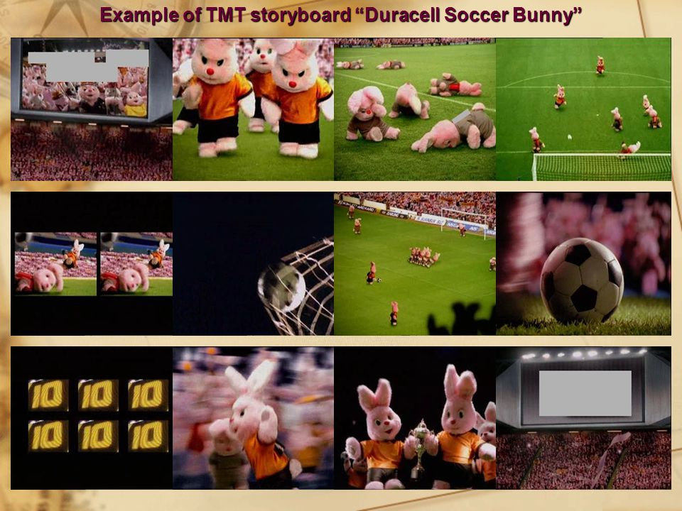 Example of TMT storyboard Duracell Soccer Bunny