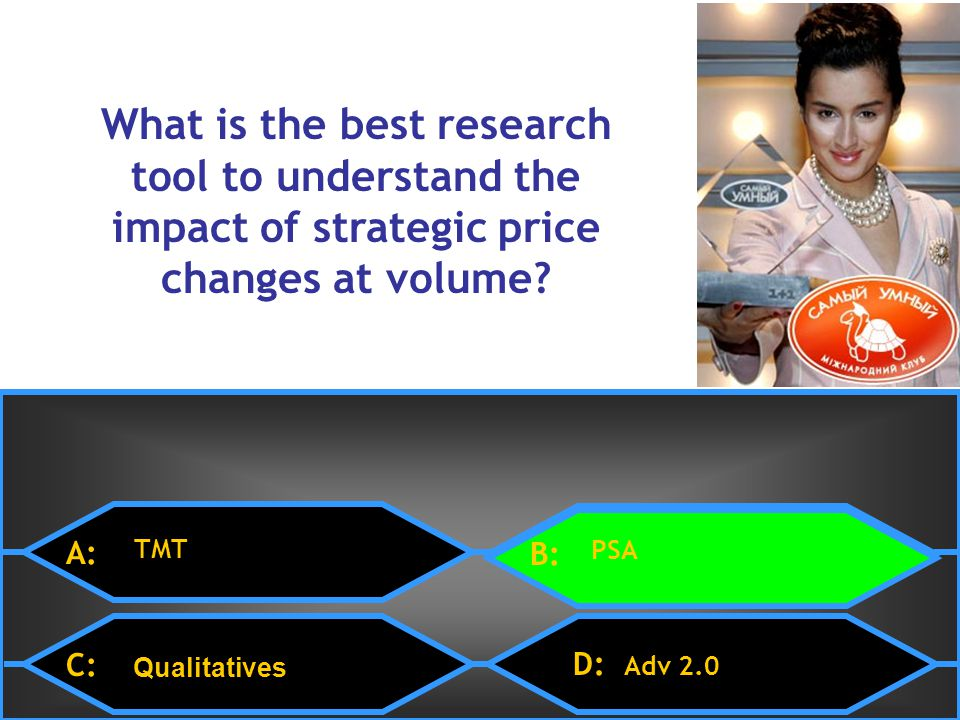 D: Adv 2.0 15 $1 Million What is the best research tool to understand the impact of strategic price changes at volume.