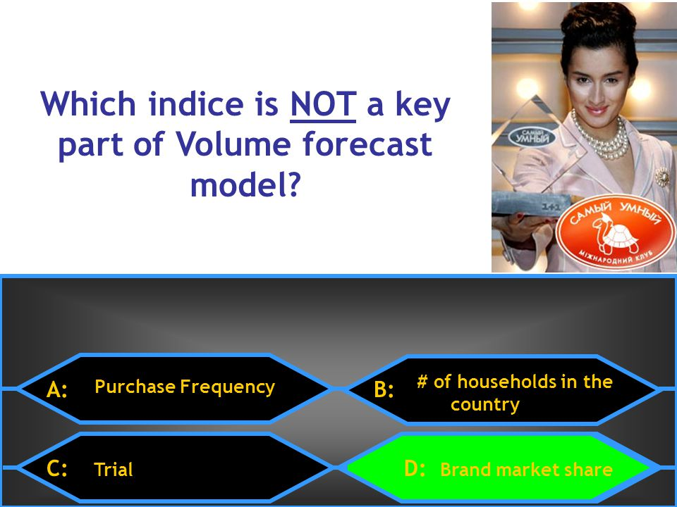 D: Brand market share 15 $1 Million Which indice is NOT a key part of Volume forecast model.
