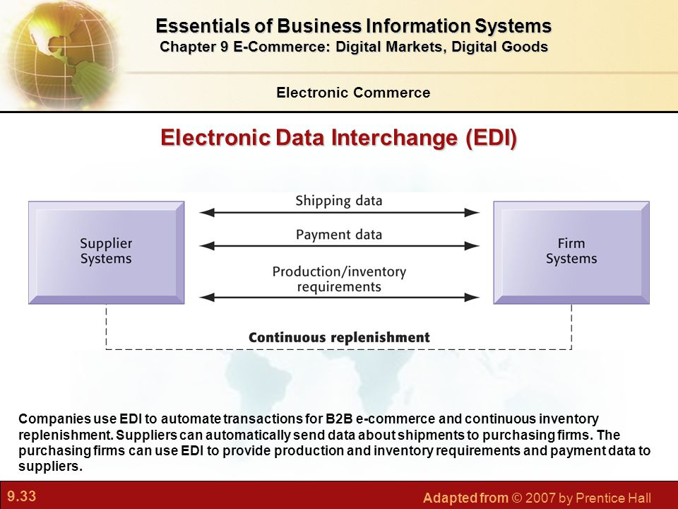 9.33 Adapted from © 2007 by Prentice Hall Electronic Commerce Essentials of Business Information Systems Chapter 9 E-Commerce: Digital Markets, Digita