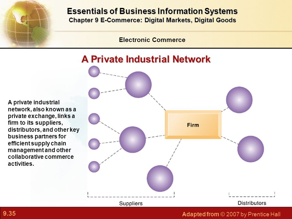 9.35 Adapted from © 2007 by Prentice Hall Electronic Commerce Essentials of Business Information Systems Chapter 9 E-Commerce: Digital Markets, Digita