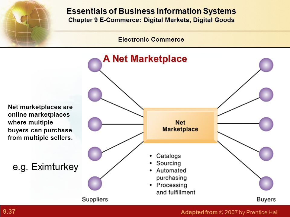 9.37 Adapted from © 2007 by Prentice Hall Electronic Commerce Essentials of Business Information Systems Chapter 9 E-Commerce: Digital Markets, Digital Goods Net marketplaces are online marketplaces where multiple buyers can purchase from multiple sellers.