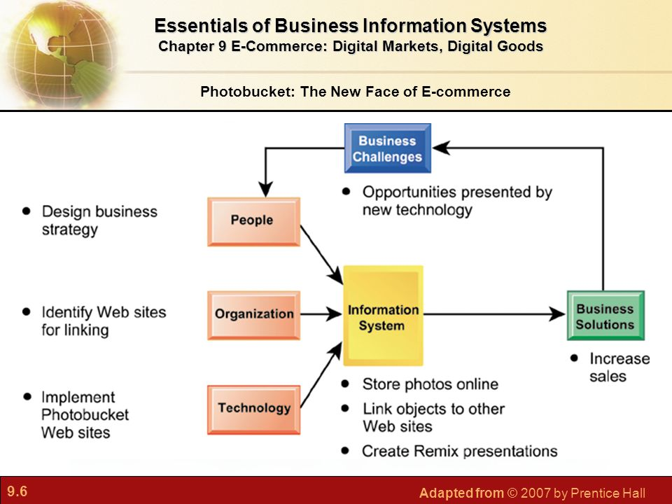 9.6 Adapted from © 2007 by Prentice Hall Photobucket: The New Face of E-commerce Essentials of Business Information Systems Chapter 9 E-Commerce: Digital Markets, Digital Goods