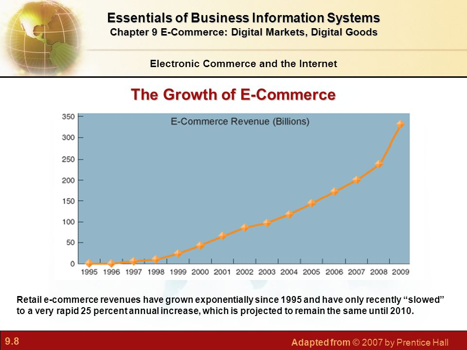 9.8 Adapted from © 2007 by Prentice Hall Electronic Commerce and the Internet Essentials of Business Information Systems Chapter 9 E-Commerce: Digital