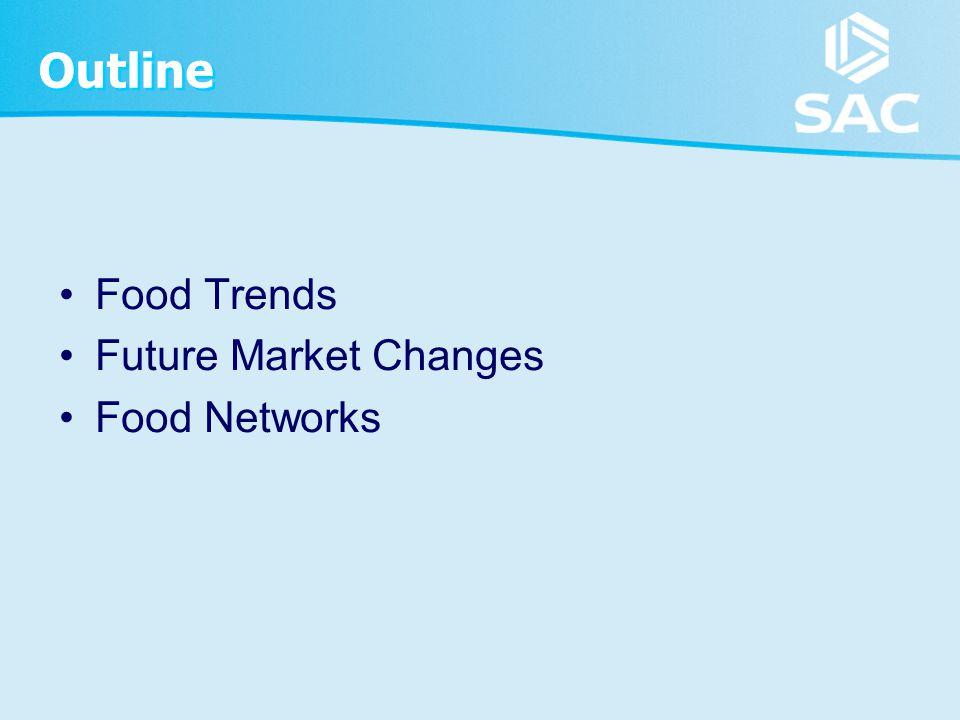 Outline Food Trends Future Market Changes Food Networks
