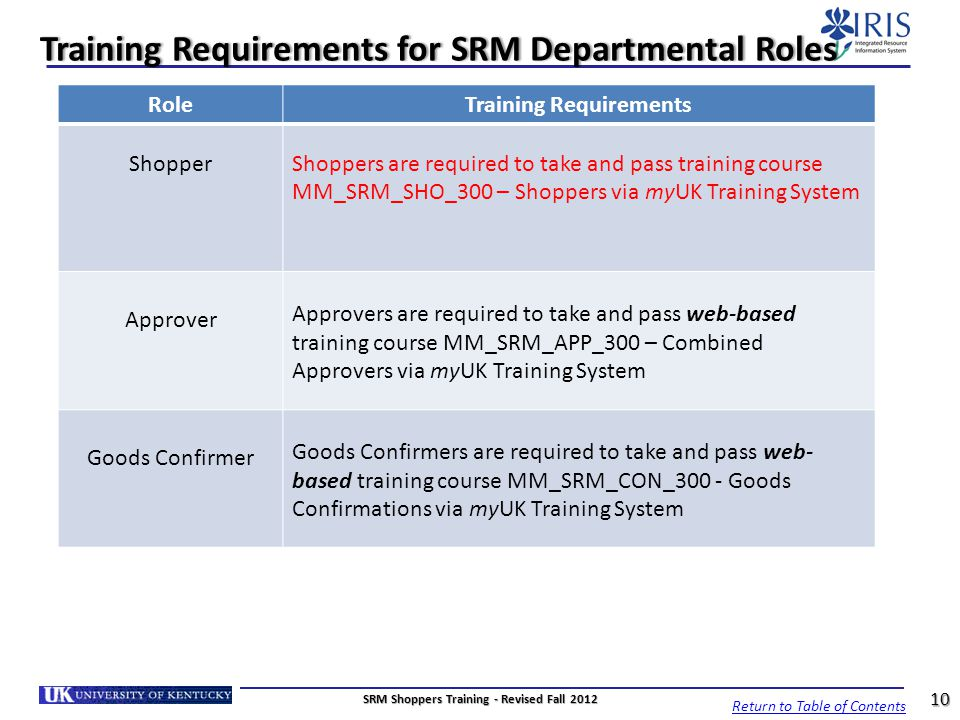 Training Requirements for SRM Departmental RolesTraining Requirements for SRM Departmental Roles RoleTraining Requirements ShopperShoppers are require