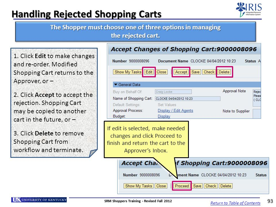 Handling Rejected Shopping Carts The Shopper must choose one of three options in managing the rejected cart. The Shopper must choose one of three opti