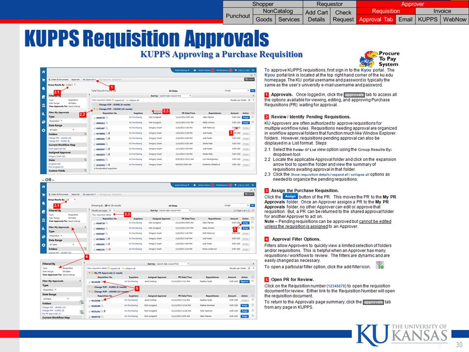 KUPPS Requisition Approvals 30 30