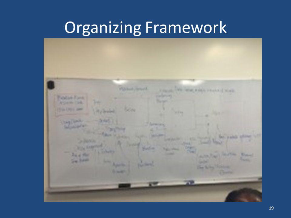 Organizing Framework 19