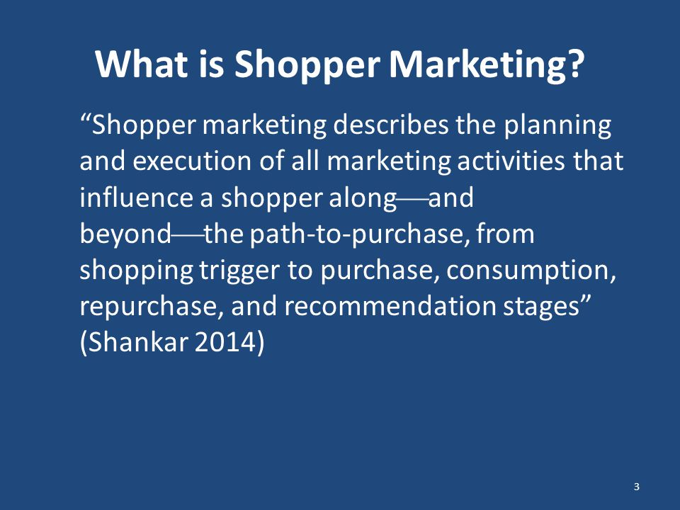 What is Shopper Marketing.