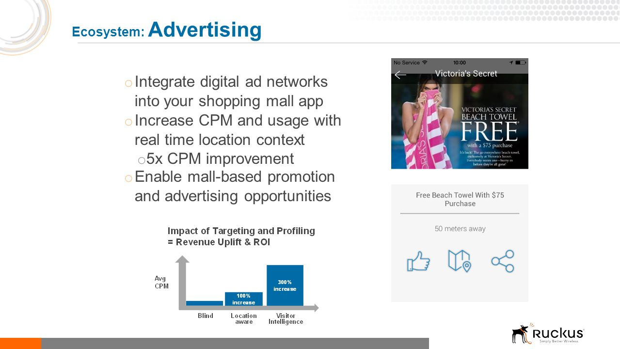 o Integrate digital ad networks into your shopping mall app o Increase CPM and usage with real time location context o 5x CPM improvement o Enable mal