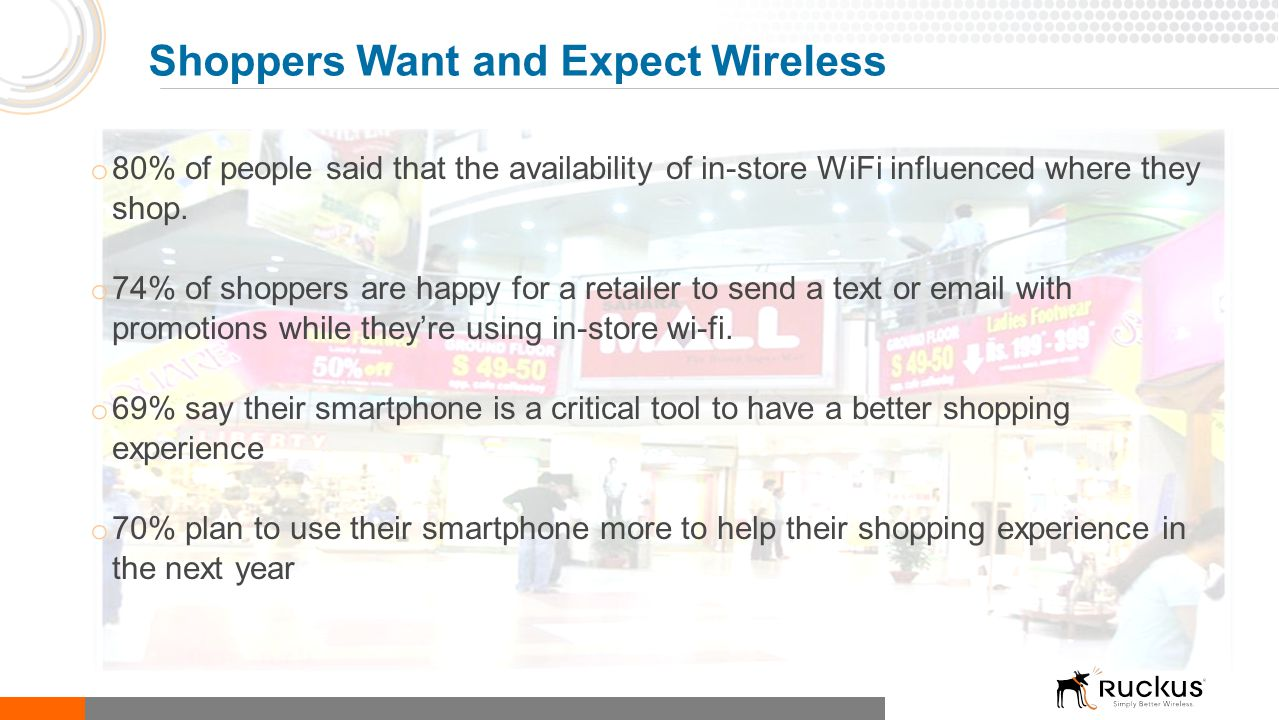o 80% of people said that the availability of in-store WiFi influenced where they shop. o 74% of shoppers are happy for a retailer to send a text or e