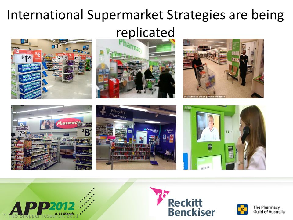 International Supermarket Strategies are being replicated * TNS Shopper research, 2011