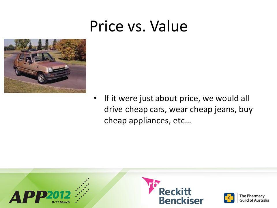 Price vs.
