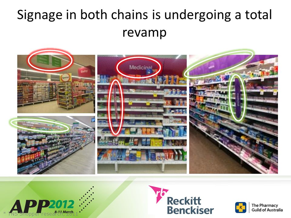 Signage in both chains is undergoing a total revamp * TNS Shopper research, 2011