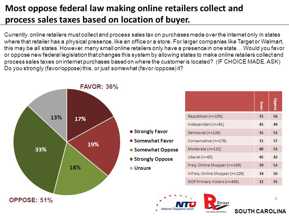 SOUTH CAROLINA 5 Intense and broad opposition to empowering out-of-state tax collectors on South Carolina online merchants The proposed legislation would allow tax enforcement agents from one state to collect taxes from online retailers based in a different state.