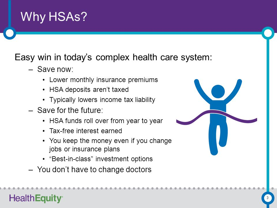 Why HSAs? Easy win in today's complex health care system: –Save now: Lower monthly insurance premiums HSA deposits aren't taxed Typically lowers incom