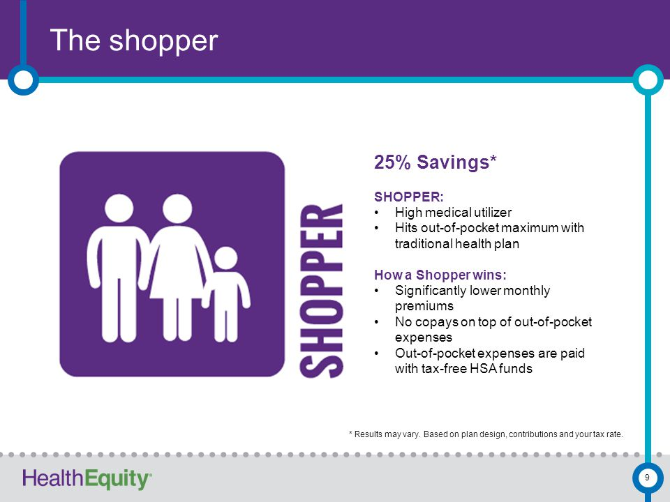 The shopper 9 25% Savings* SHOPPER: High medical utilizer Hits out-of-pocket maximum with traditional health plan How a Shopper wins: Significantly lo