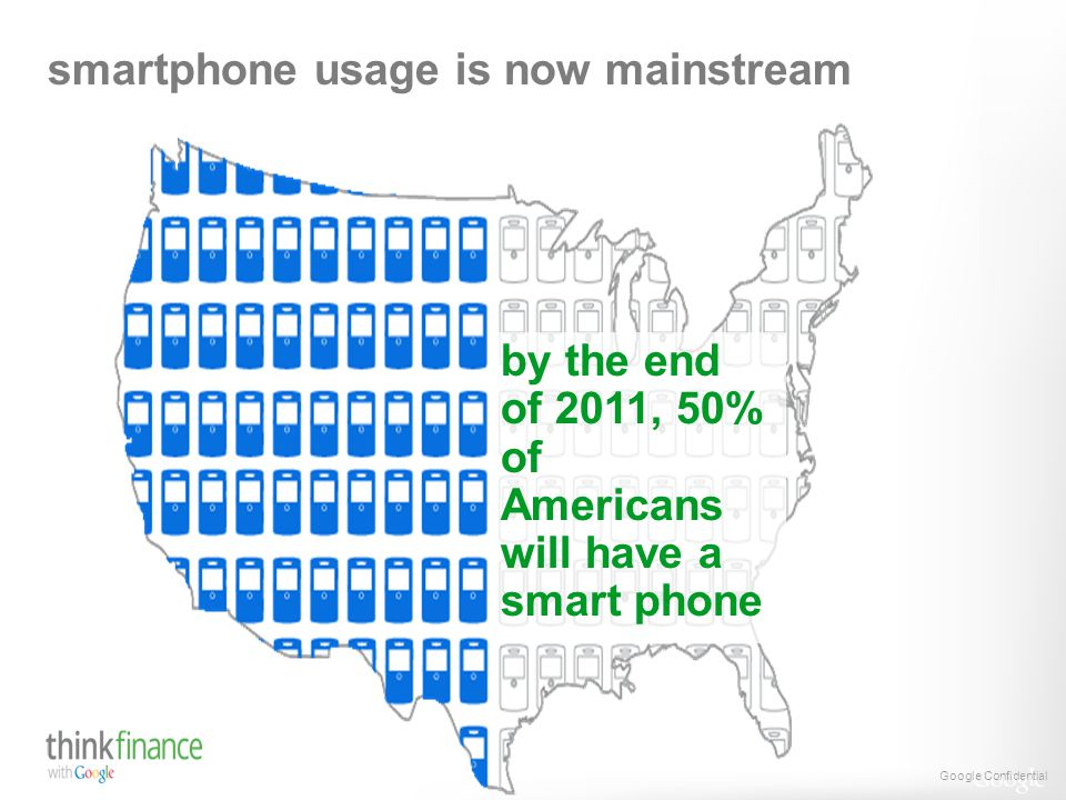 Google Confidential and Proprietary Google Confidential smartphone usage is now mainstream by the end of 2011, 50% of Americans will have a smart phon