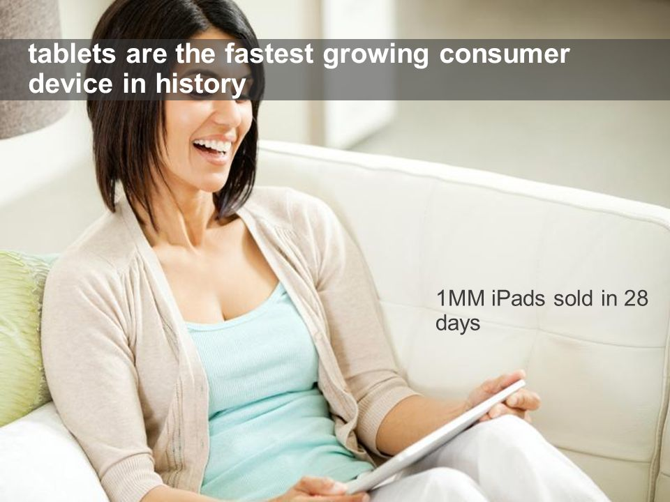 Google Confidential and Proprietary Google Confidential 1MM iPads sold in 28 days tablets are the fastest growing consumer device in history