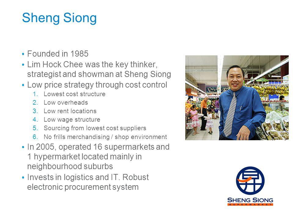 Sheng Siong – Image Associations.