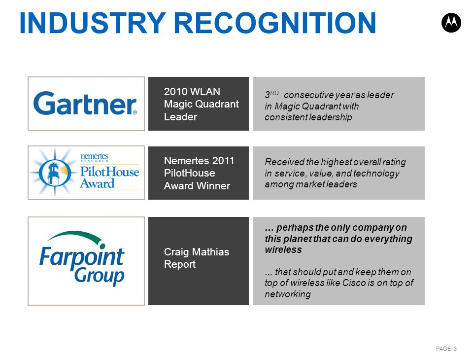 PAGE 3 INDUSTRY RECOGNITION 2010 WLAN Magic Quadrant Leader 3 RD consecutive year as leader in Magic Quadrant with consistent leadership Received the