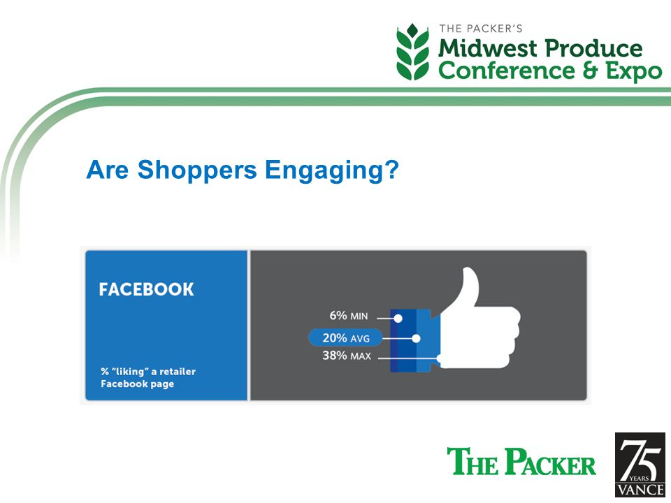 Are Shoppers Engaging