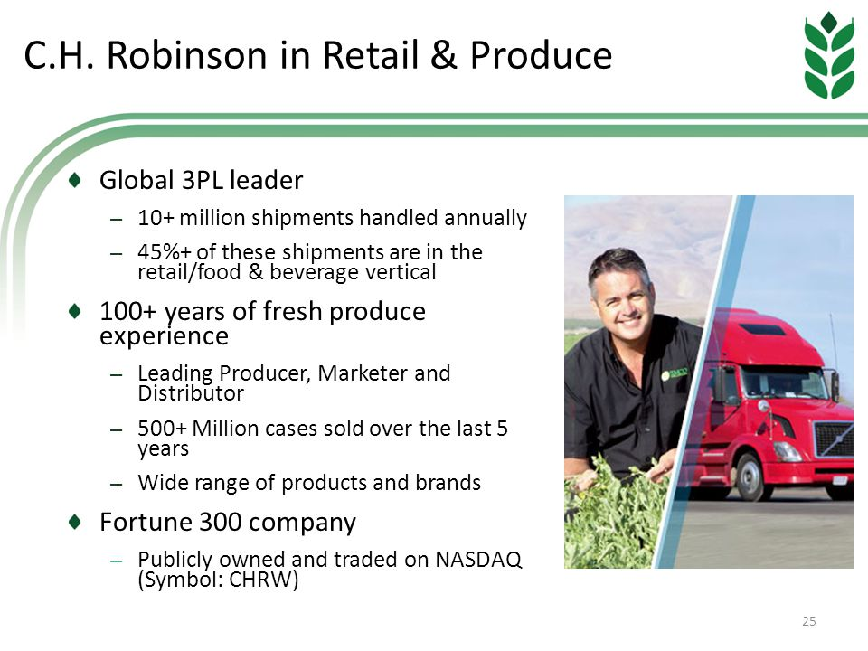 C.H. Robinson in Retail & Produce 25 Global 3PL leader – 10+ million shipments handled annually – 45%+ of these shipments are in the retail/food & bev