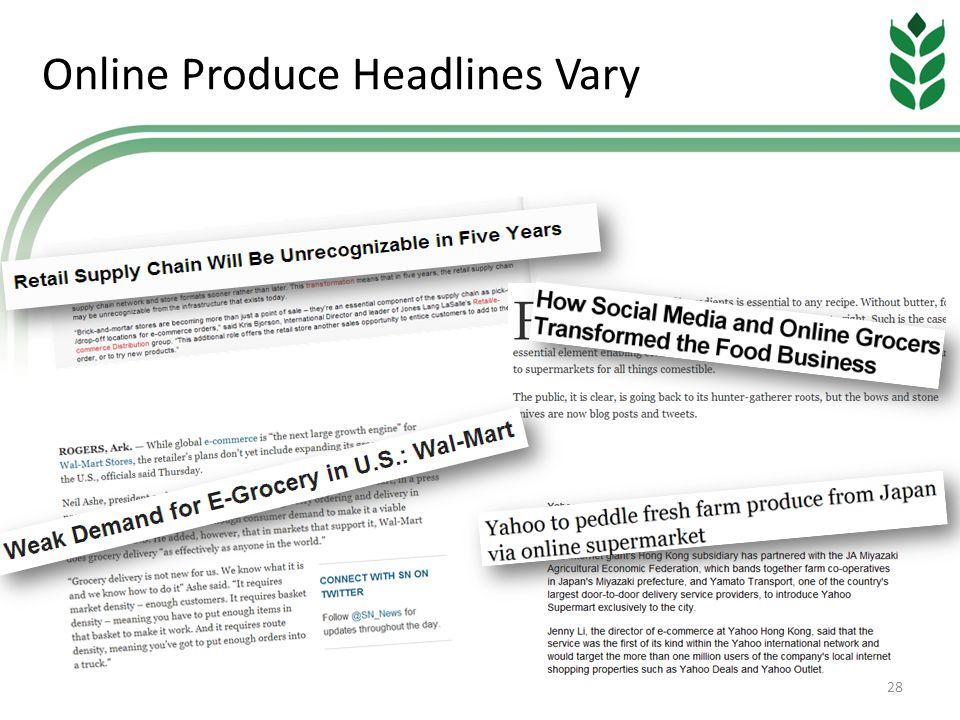 28 Online Produce Headlines Vary