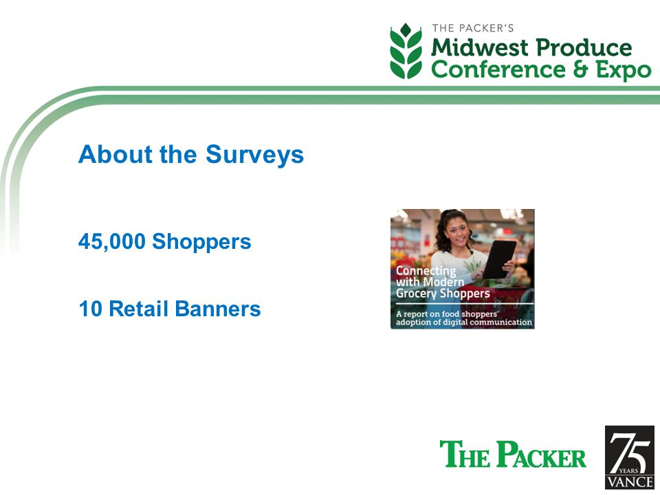 About the Surveys 45,000 Shoppers 10 Retail Banners