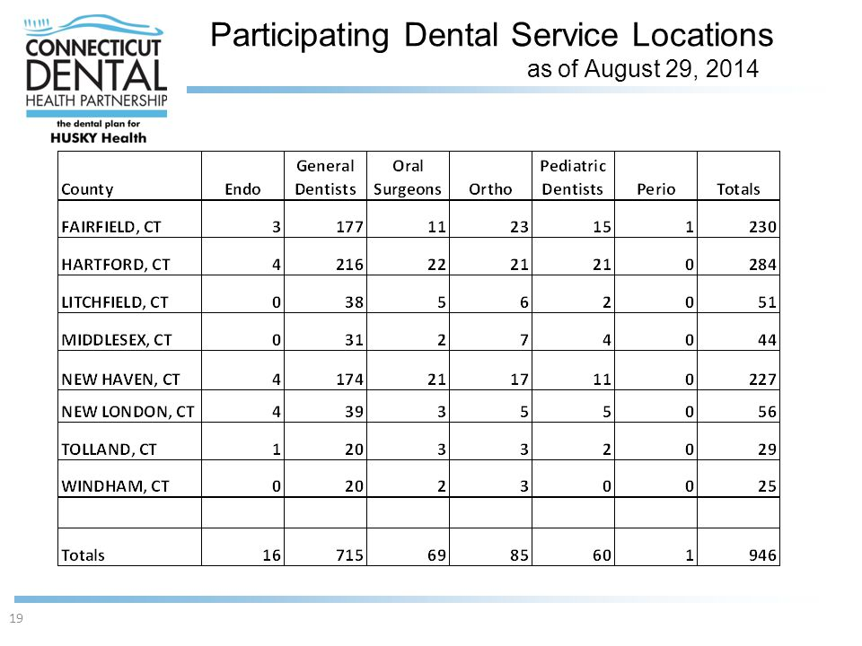 Participating Dental Service Locations as of August 29, 2014 19