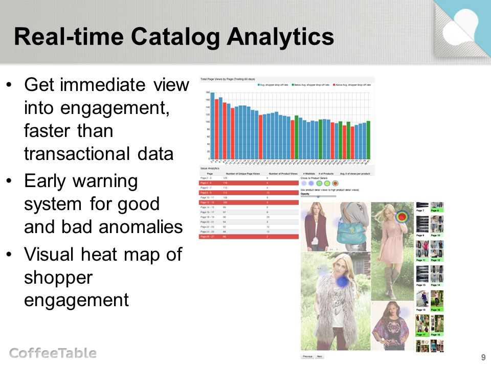 Real-time Catalog Analytics 99 Get immediate view into engagement, faster than transactional data Early warning system for good and bad anomalies Visu