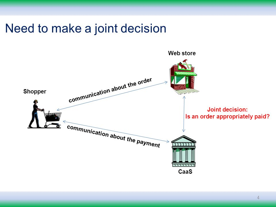 4 CaaS Web store Shopper communication about the order communication about the payment Joint decision: Is an order appropriately paid.