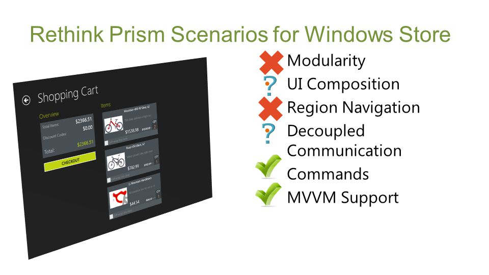 Rethink Prism Scenarios for Windows Store Modularity UI Composition Region Navigation Decoupled Communication Commands MVVM Support